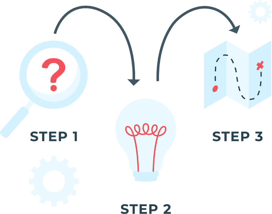 Marketing strategy and marketing experiments to grow a business